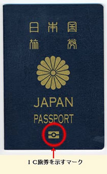 IC-Chip-Passport