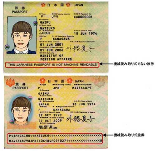 machine-readable-passport